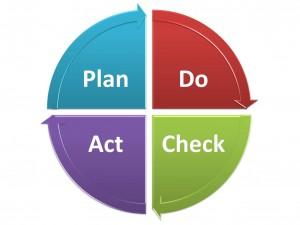 the 12 month marketing plan brandme