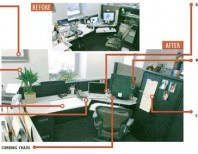 BrandMe - Feng Shui Office Layout