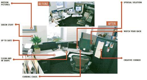 feng shui office desk. Feng Shui Office Space Desk
